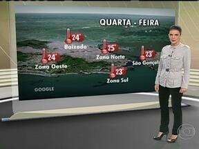 Tempo deve melhorar nesta quarta-feira (10) - A umidade do mar ainda vai deixar o céu com muitas nuvens sobre o Rio de Janeiro, mas o sol volta a aparecer aos poucos. O dia vai ser parcialmente nublado.