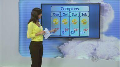 Umidade do ar segue baixa e previsão é de forte calor em Campinas nesta quarta-feira (7) - Umidade do ar continua baixa e previsão é de forte calor em Campinas nesta quarta (7).