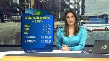 Após série de altas, preço da cesta básica cai na Grande Fortaleza - Em julho, cesta básica sofreu deflação de 6%.