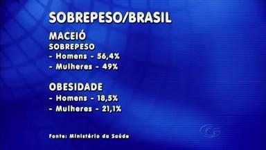 Maceió é a sexta capital do país com maior número pessoas acima do peso - Pesquisa divulgada pelo Ministério da Saúde mostra que mais da metade dos brasileiros estão acima do peso. Maceió está entre as seis capitais que apresentam grande número de homens e mulheres com sobrepeso.