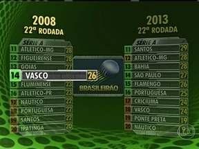 Em crise, Vasco encara Atlético-MG fugindo do fantasma do rebaixamento - Em 2008, time de São Januário a esta altura do Brasileirão tinha mais pontos do que na edição atual.