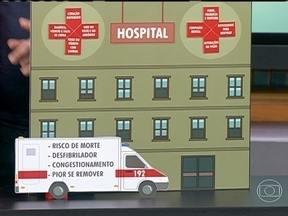 Vá ao hospital de ambulância se houver risco de morte iminente - Além de uma equipe especializada, as ambulâncias têm equipamentos que podem salvar vidas, como o desfibrilador. No caso das crianças, é preciso ir ao pronto-socorro em caso de febre com mudança de comportamento, excesso de sono e lábios roxos.