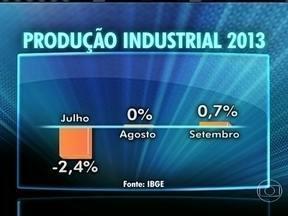 Produção industrial tem ligeira recuperação em setembro - O avanço de 0,7% na comparação com agosto veio abaixo do esperado pelos mercados, que dizem não ser suficiente para recuperar o atraso dos meses anteriores. De janeiro a setembro, a atividade industrial cresceu 1,6%.