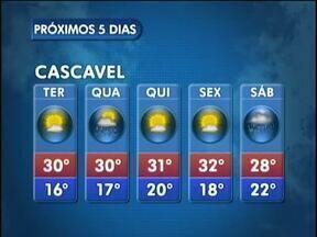 Terça feira será de sol e poucas nuvens - As temperaturas podem chegar e até passar dos trinta graus.