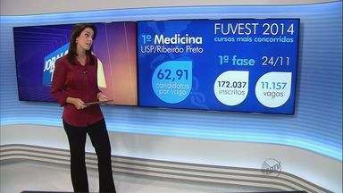 Medicina em Ribeirão é o curso mais concorrido no vestibular da Fuvest - Curso terá 62,91 candidatos por vaga.