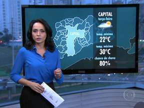 Calor bate recorde do ano em São Paulo, mas na terça-feira deve ter chuva - Segundo o Instituto Nacional de Meteorologia, a máxima desta segunda-feira (11) em São Paulo foi de 34,2 °C, a maior de 2013. Terça-feira será quente, mas com chuva e queda de temperatura no final do dia.