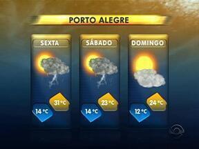 Chuva deve chegar nesta sexta-feira em Porto Alegre - Temperaturas caem no fim de semana.