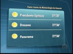 Meteorologia prevê feriado de sol no Oeste Paulista - A sexta-feira deve ser de tempo aberto. Confira a previsão do tempo para as cidades da região.