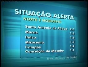 Cidades do interior do Rio estão na lista das com alto risco de dengue - Onze cidades estão com alto risco de infestação do mosquito transmissor.Macaé e São João da Barra estão entre as cidades.