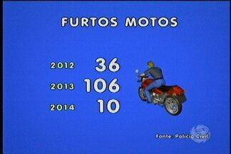 Furtos a motos aumentam em Petrolina - PE - Não foram só as vendas de motocicletas que aumentaram, a quantidade de furtos desses veículos também cresceu na cidade