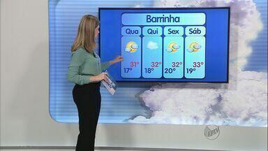 Confira a previsão do tempo na região de Ribeirão Preto - Temperaturas continuam altas nesta terça-feira (28).