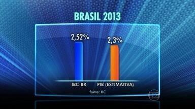Brasil cresceu mais do que o esperado em 2013, segundo índice do Banco Central - O Banco Central divulgou o IBC-BR. O dado sugere um crescimento de 2,5% na economia em 2013., mas houve um recuo em dezembro de 1,35%. A expectativa do mercado é de alta de 2,3% para o PIB.