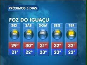 Previsão de chuva nos próximos dias em Foz - Vai chover mais no domingo