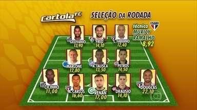 """Confira a seleção do """"Cartola FC""""da 1ª rodada do Campeonato Brasileiro - Destaque para o lateral Douglas, do São Paulo, com 22,10 pontos."""