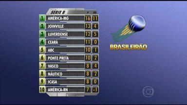 Veja tabela de classificação da Série B do Campeonato Brasileiro - América é o primeiro colocado com 16 pontos.