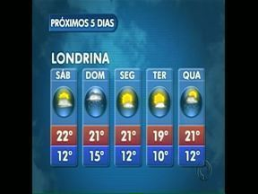 Fim de semana de sol e chuva na região de Londrina - Para quem não gosta do frio a boa notícia é que as temperaturas não sofrerão grandes quedas nos próximos dias.