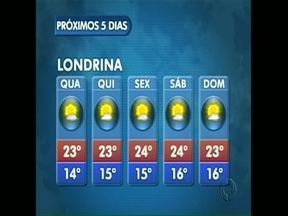 Não tem previsão de chuva para a região de Londrina - Confira no mapa tempo também como vai ficar a temperatura para os próximos dias.