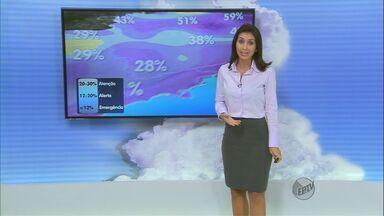 Confira a previsão do tempo no Sul de Minas para esta quinta-feira (12) - Confira a previsão do tempo no Sul de Minas para esta quinta-feira (12)