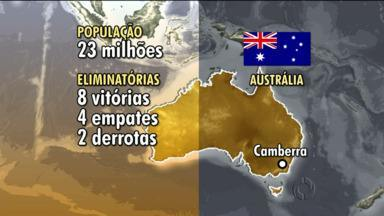 Conheça o perfil das duas seleções que se enfrentam na Arena da Baixada hoje - Austrália e Espanha se enfrentam hoje às 13h.