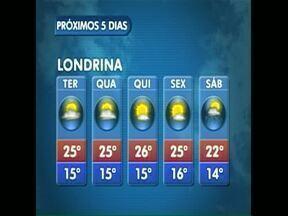 Norte do Paraná deve ter dias de sol e temperaturas amenas - Não há previsão de chuva para os próximos dias.