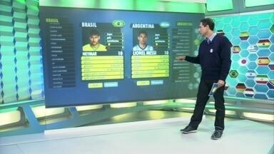 Ernesto Lacombe traz novas informações direto da Central da Copa - Apresentador mostra os próximos jogos da competição
