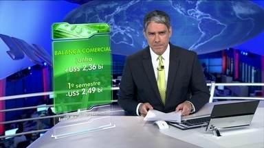 Balança Comercial tem o maior superávit para o mês de junho em três anos - A Balança Comercial Brasileira fechou junho com saldo positivo de US$ 2,3 bilhões. Mas, no primeiro semestre, a balança está negativa.