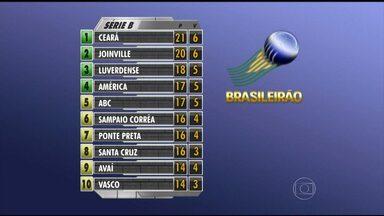 Ceará é o líder do Campeonato Brasileiro da Série B - O último colocado é o Vila Nova, com 2 pontos.