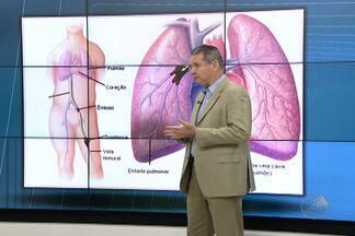 Especialista fala dos riscos da embolia pulmonar; saiba como prevenir - Pneumologista Álvaro Cruz fala da doença que vitimou o escritor baiano João Ubaldo Ribeira.