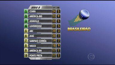 Veja a classificação da série B do Campeonato Brasileiro - O América jogou na sexta, venceu o Oeste e só não assumiu a liderança porque o Ceará também ganhou na rodada.