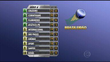 Veja como está a classificação do Campeonato Brasileiro - Cruzeiro continua na liderança.