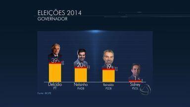 Ibope divulga os números da corrida eleitoral para o governo de MS - A pesquisa foi contratada pela TV Morena, com margem de três pontos percentuais para mais ou para menos. O índice de confiança é de 95%.
