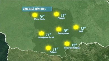 Domingo será de sol na região de Guarapuava - As máximas previstas ficam acima dos 20ºC.