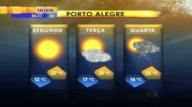 Tempo: dia inicia com nevoeiro na capital - As tardes serão quentes até quarta-feira (10).