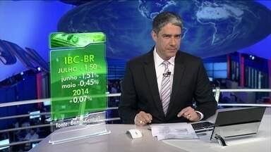 Índice de Atividade Econômica do BC registra alta após dois meses seguidos de queda - A alta de 1,5% foi a maior expansão em seis anos. O IBC-BR é considerado uma prévia do produto interno bruto, que por sua vez, é a soma de todos os bens e serviços produzidos pelo país num determinado período.