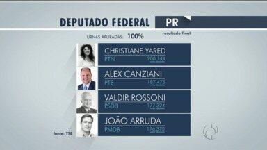 Christiane Yared passa dos 200 mil votos - Conhecida pela luta em favor da segurança no trânsito - o filho dela morreu no acidente que envolveu o ex-deputados Ribas Carli, ela foi a mais votada para a Câmara Federal.