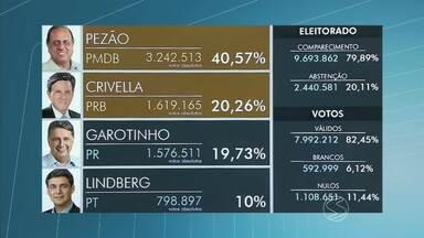 Disputa pelo governo do Rio será entre Pezão e Crivella - Candidatos do PMDB e PRB, respectivamente, já projetam alianças com outros partidos.