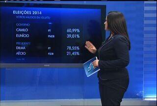 Saiba como foi a votação na principal cidade de Iguatu e Lavras da Mangabeira - Camilo teve pouco mais de 60% dos votos e Eunício com 39,01%.