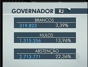 Veja os números do segundo turno das eleições nas cidades em Cabo Frio e Macaé, no RJ - Veja os números do segundo turno das eleições nas cidades em Cabo Frio e Macaé, no RJ