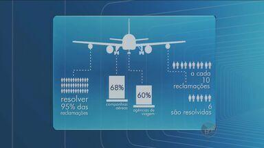 Aumenta número de reclamações referentes a aeroportos - Segundo o Procon, as principais reclamações são em relação aos serviços prestados em aeroportos do estado de São Paulo. O índice de solução de problemas por parte de companhias aéreas está abaixo do esperado.