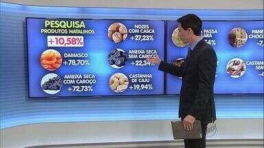 Acirp divulgou nova pesquisa de preços dos alimentos natalinos - Os maiores aumentos foram do damasco, com 78%, da ameixa seca, com 72%, as nozes com casca, com 27%, a ameixa seca sem caroço, com aumento de 22%.