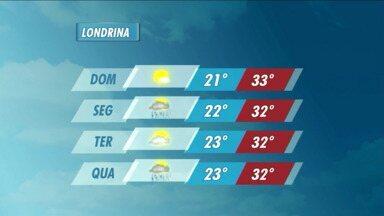 Domingo deve ser ensolarado na região de Londrina - Confira na previsão do tempo.