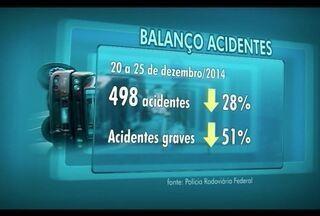 Cai o número de acidentes registrados durante o período de Natal nas estradas de Minas - Número é comparado ao ano de 2013.