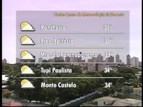 Dia deve seguir com tempo instável no Oeste Paulista - Confira como ficam os termômetros em toda a região.