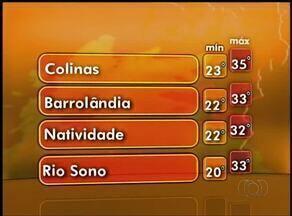 Veja como fica o tempo em cidades do Tocantins - Veja como fica o tempo em cidades do Tocantins
