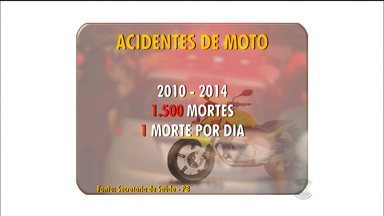 Mortes por causa de acidentes de motos matam centenas na PB - Veja os dados.