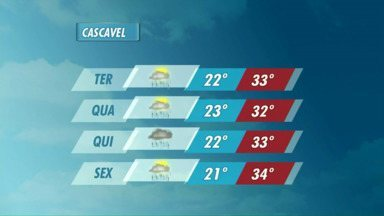 Calor e umidade provocam chuva nesta terça-feira no Oeste do Paraná - Em Ubiratã a chuva deve ser mais forte.