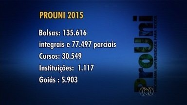 MEC oferece mais de 200 mil bolsas de estudos em universidades - O prazo de inscrições para o Prouni vai até 29 de janeiro.