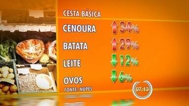Cesta básica sobe 2,59% no Vale do Paraíba em janeiro, aponta Nupes - Alta no preço da cesta na região é a segunda maior em 12 meses.
