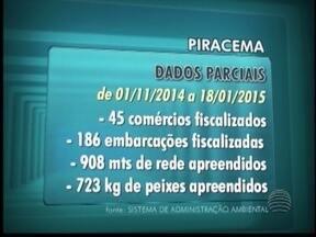 Polícia Ambiental divulga balanço parcial sobre Piracema - Ao todo, foram 26 multas aplicadas.