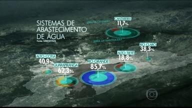 Chuva tira Sistema Cantareira, em SP, da segunda cota do volume morto - Na Região Norte, o Rio Acre está com o nível três vezes maior que o normal. Mais de 7 mil pessoas estão em abrigos públicos. A previsão é de chuva forte em todo o norte do Brasil. Tempo fica firma no Rio de Janeiro.